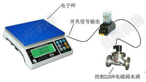 桌秤控制220V电磁阀水阀.jpg