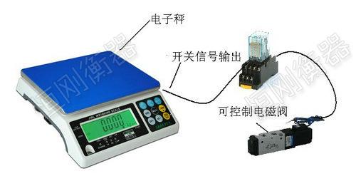 桌秤控制电磁阀.jpg