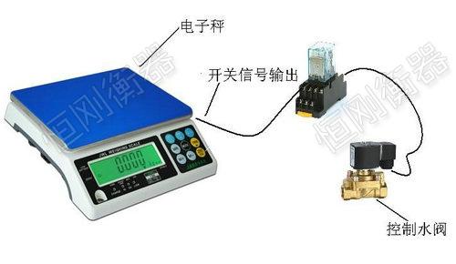 桌秤控制电磁阀水阀.jpg