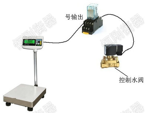 tcs电子台秤带继电器信号输出